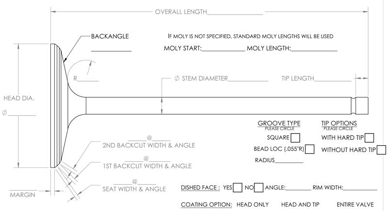 valveprint