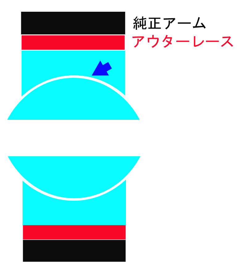 spherical3