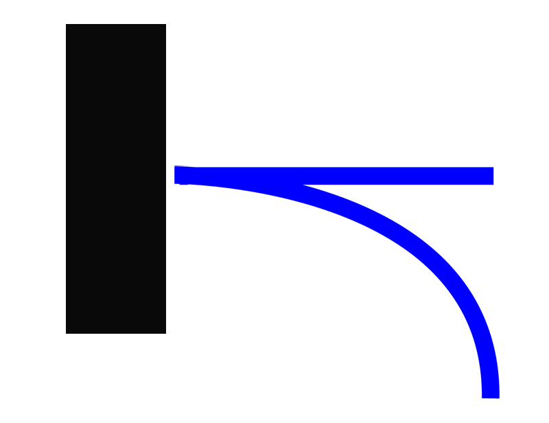 Larm1