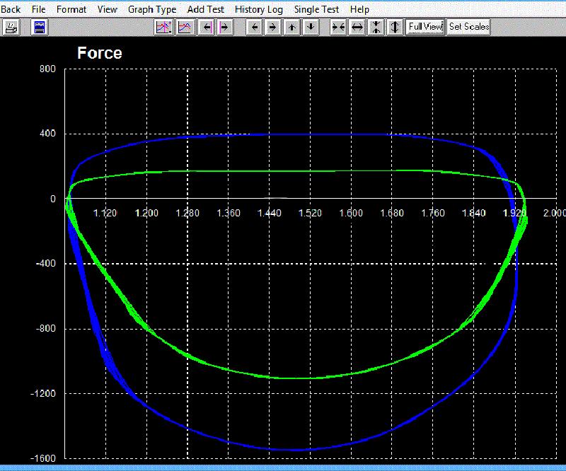 shockdynofootballgraph